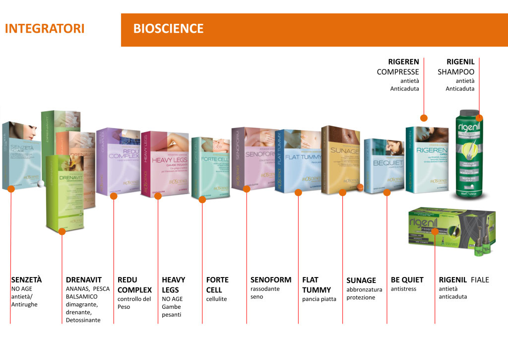 Line Prodotti Bioscence